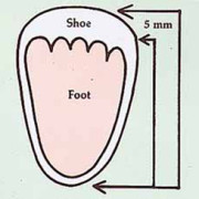 Doll Shoe measure_shoe